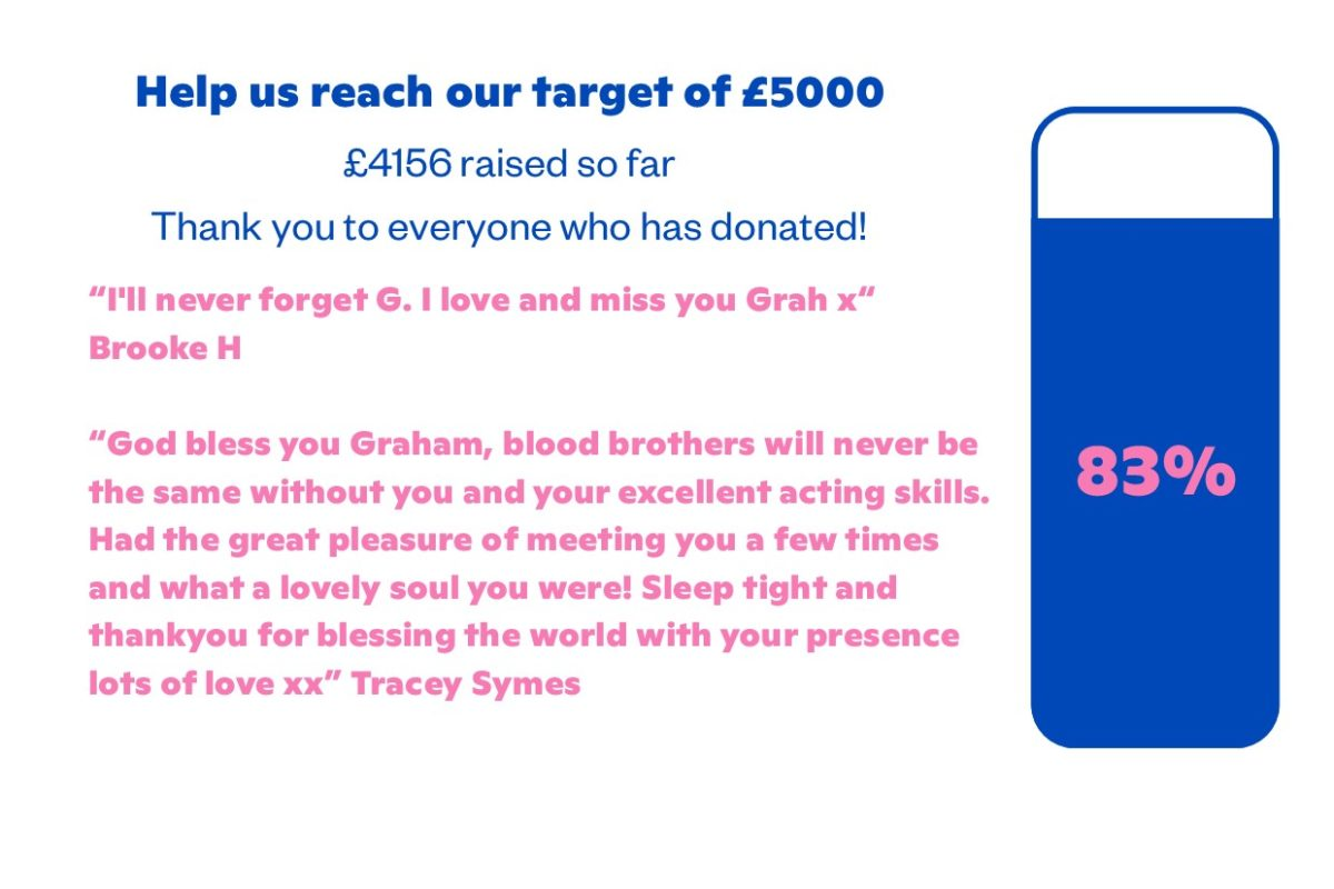 Graham Martin Bursary Fund